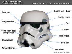 Tutorials ESB Helmet