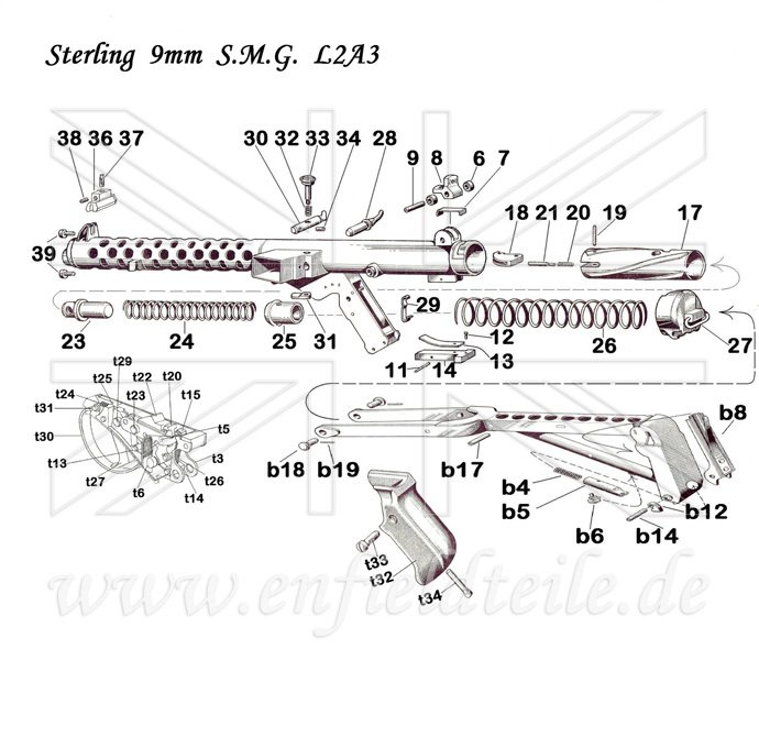 Sterling-SMG.jpg.5bd3bcea539069fa482b4955be4dee0f.jpg